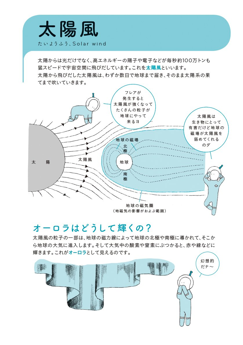 『宇宙用語図鑑』挿絵サンプル