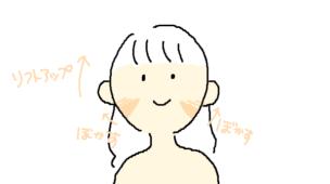 『かづきれいこのリハビリメイク化粧学』挿絵イラスト